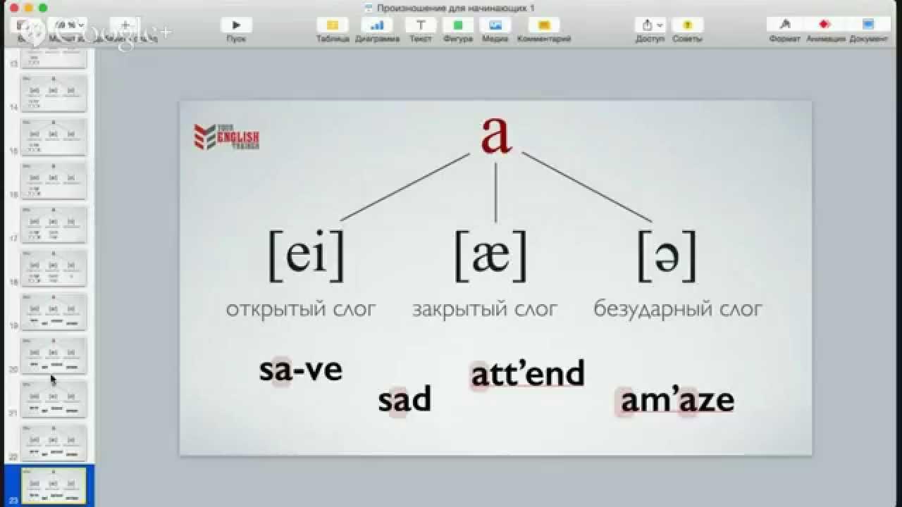Произношение для начинающих. Бесплатный онлайн урок английского языка.
