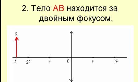 8 класс. Физика. Линзы. Оптическая сила линзы (Станчиц Р.М.)