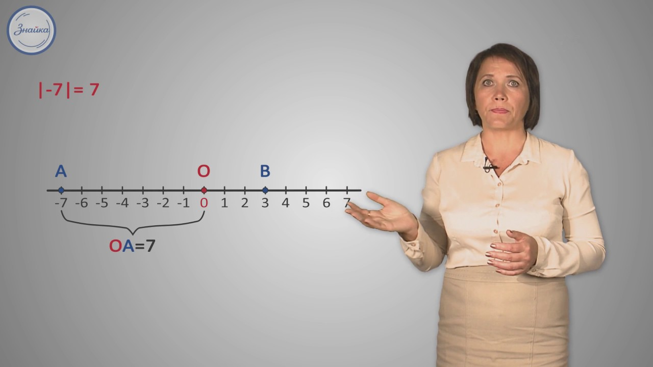 Математика 6 класс. Модуль числа