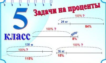 5 класс Задачи на проценты Нахождение числа по его процентам