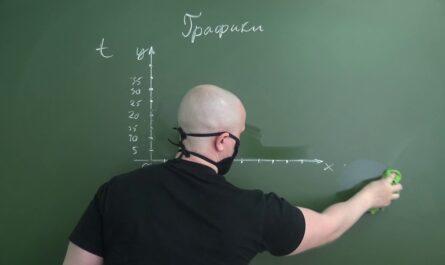 "6 класс. Дистант. Урок 24 - ""Графики"" (Урок 1)"