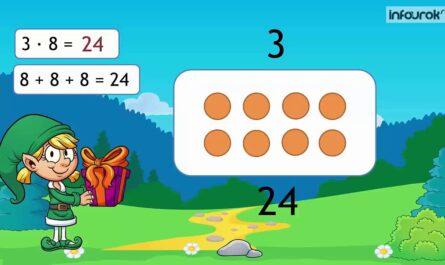 Таблица умножения и деления числа 3 и на число 3   Математика 2 класс #33   Инфоурок cut