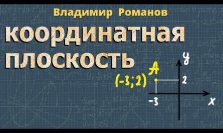 КООРДИНАТНАЯ ПЛОСКОСТЬ координаты точки 6 и 5 класс