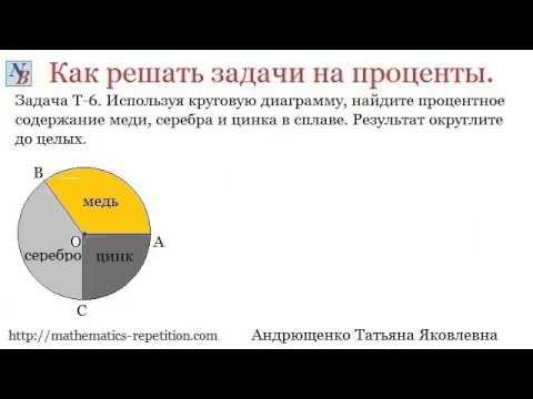 Задачи Т5 и Т6 на проценты и круговые диаграммы