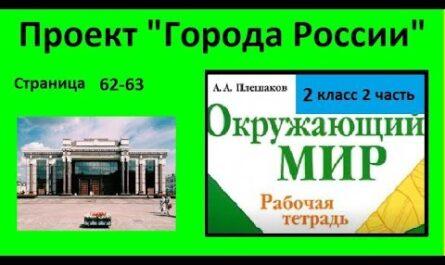 Проект города России (Окружающий мир 2 класс Крючкова)