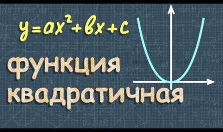 КВАДРАТИЧНАЯ ФУНКЦИЯ 8 и 9 класс график квадратичной функции