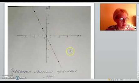 6 класс Графики урок 2