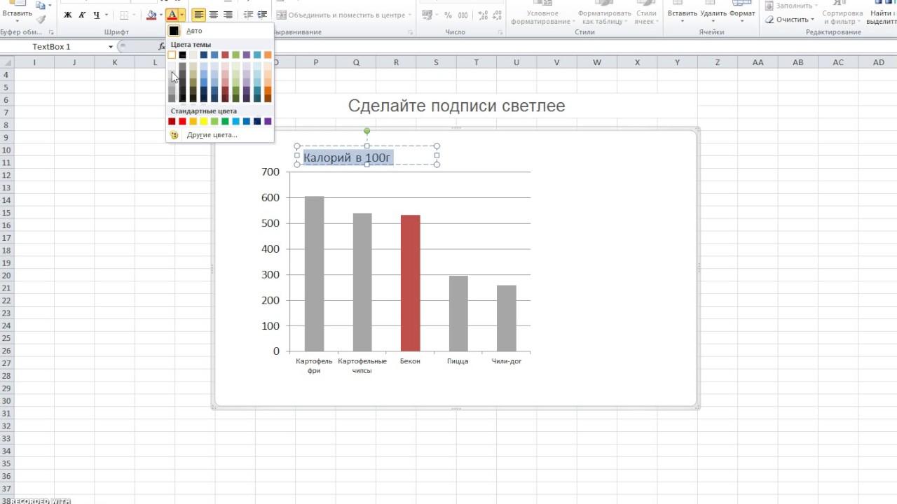Улучщаем, сокращая: столбчатые диаграммы (в Excel)