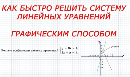 Решение системы линейных уравнений графическим способом. 7 класс