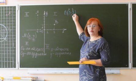 6 класс координатная плоскость.
