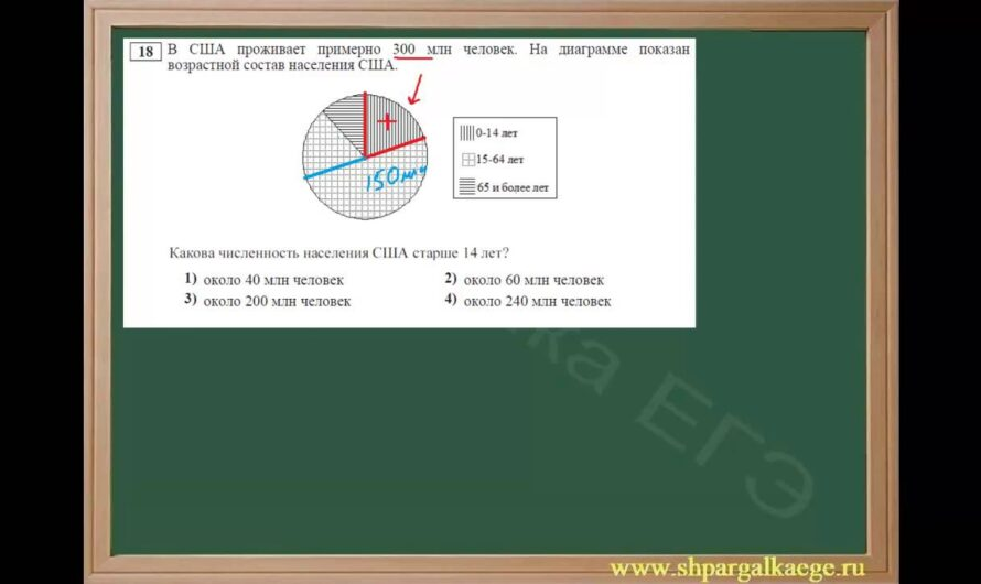 Задача с использованием круговой диаграммы