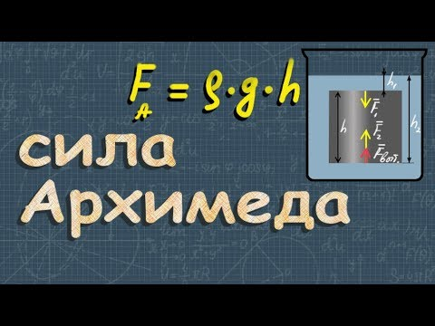СИЛА Архимеда 7 класс закон Архимеда физика Перышкин