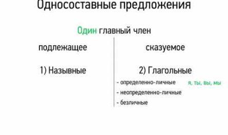 Односоставные предложения (8 класс, видеоурок-презентация)