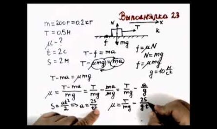 Физика. Решение задач. Коэффициент трения. Выполнялка 23