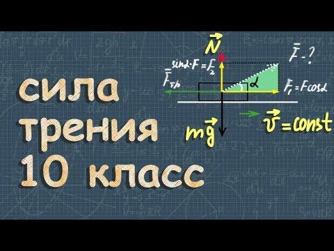 СИЛА ТРЕНИЯ 10 класс коэффициент силы трения Пёрышкин