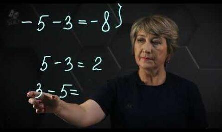 Сложение и вычитание рациональных чисел. 6 класс.