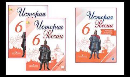12.  Политическая раздробленность на Руси