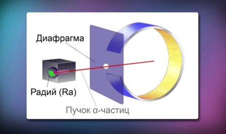 """Урок по физике 9 класс на тему """"Модели атомов. Опыт Резерфорда"""", учитель Ерюткин Е.С."""