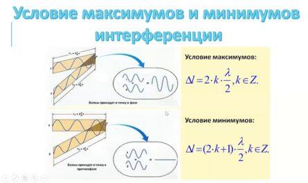 9 класс   физика   Интерференция и дифракция световых волн