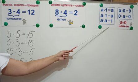 Математика. 2 класс. Взаимосвязь умножения и деления. Компоненты при умножении и делении.