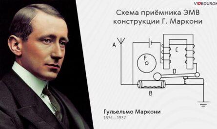 23 Изобретение радио. Принципы радиосвязи