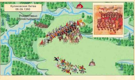 Куликовская битва. Анимированная презентация для школьников