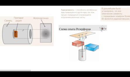 Радиоактивность и радиоактивные превращения атомных ядер (9 класс)
