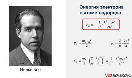 45 Квантовые постулаты Бора. Модель атома водорода по Бору
