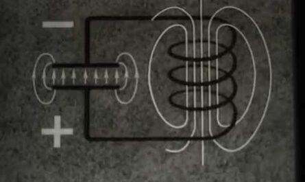 Физические основы радиопередач