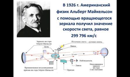 11  класс.   Электромагнитная природа света.  Скорость света.