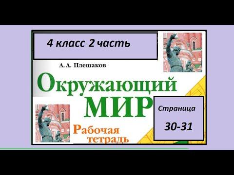 Окружающий мир 4 класс рабочая тетрадь 2 часть. Патриоты России